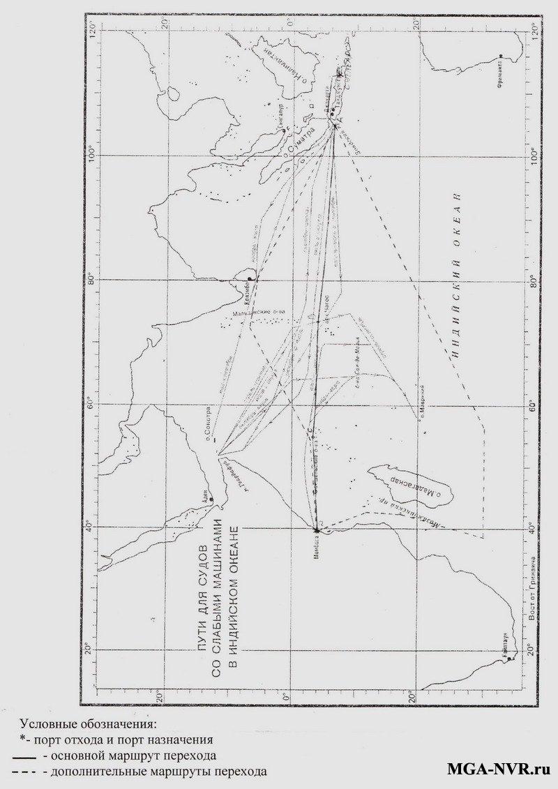Курсовой проект по навигации и лоции 3982
