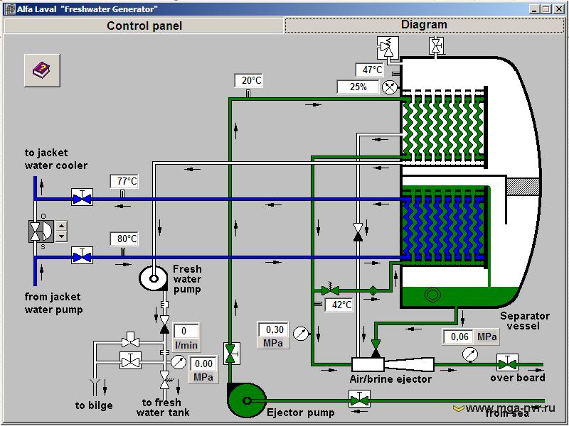 Опреснитель альфа лаваль инструкция на русском видео Кожухотрубный конденсатор Alfa Laval CXP 143-XS-2P Невинномысск